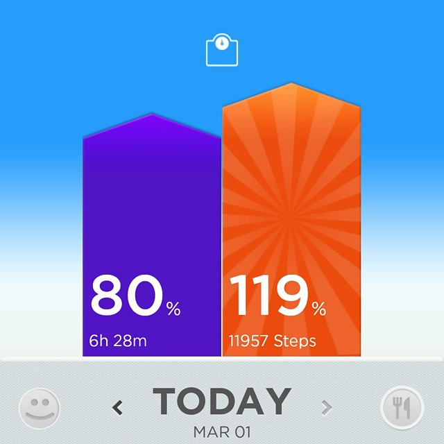 Jawbone Up fitness band results agent mystery case